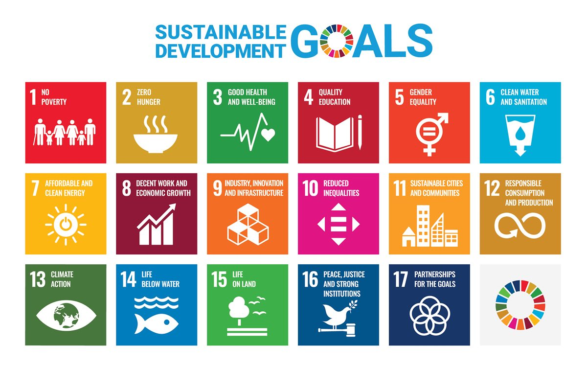Visual of the United Nation's Suastainable Development Goals (SDG).